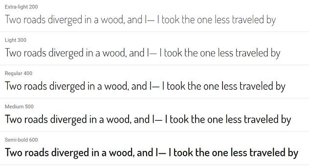 Dosis - 20 migliori font di Google per i blog e come usarli su WordPress  blog