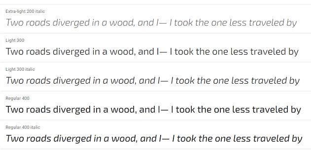 Exo 2 - 20 migliori font di Google per i blog e come usarli su WordPress  blog