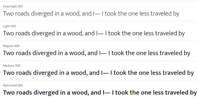 Mukta - 20 migliori font di Google per i blog e come usarli su WordPress  blog