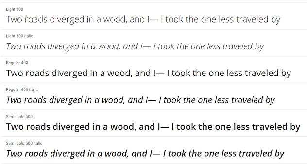 Open Sans - 20 migliori font di Google per i blog e come usarli su WordPress  blog