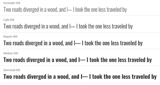 Oswald - 20 migliori font di Google per i blog e come usarli su WordPress  blog