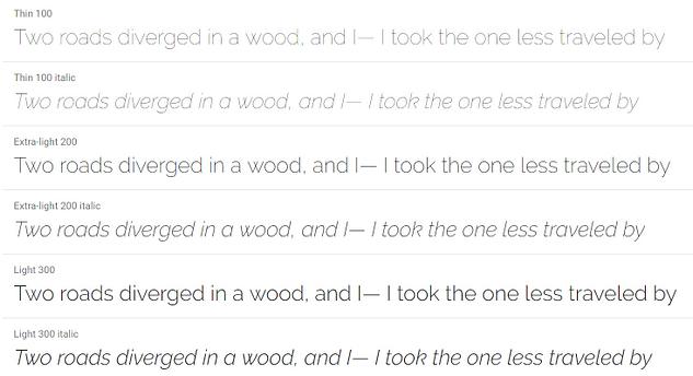 Raleway - 20 migliori font di Google per i blog e come usarli su WordPress  blog