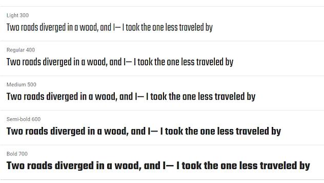 Teko - 20 migliori font di Google per i blog e come usarli su WordPress  blog