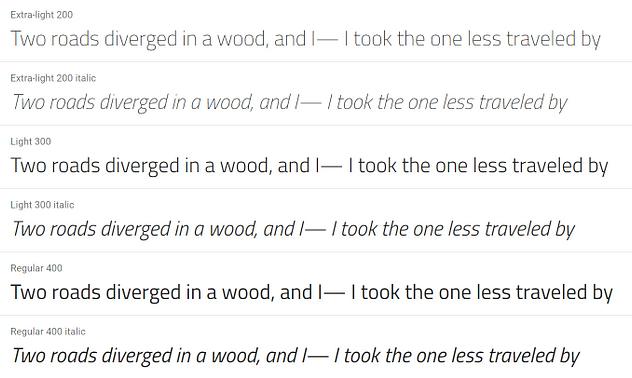 Titillium Web - 20 migliori font di Google per i blog e come usarli su WordPress  blog
